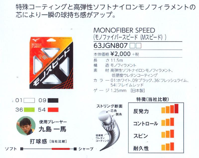 モノファイバースピード
