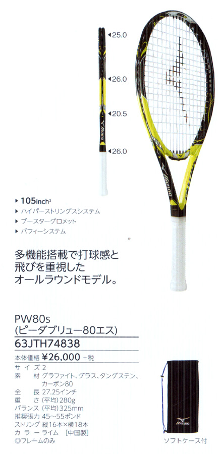 PW80s